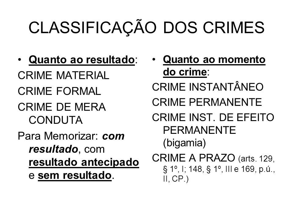 CLASSIFICAÇÃO DOS CRIMES Quanto ao resultado: CRIME MATERIAL CRIME FORMAL CRIME DE MERA CONDUTA Para Memorizar: com resultado, com resultado antecipad