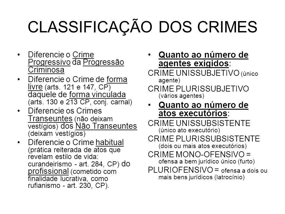 CLASSIFICAÇÃO DOS CRIMES Diferencie o Crime Progressivo da Progressão Criminosa Diferencie o Crime de forma livre (arts. 121 e 147, CP) daquele de for