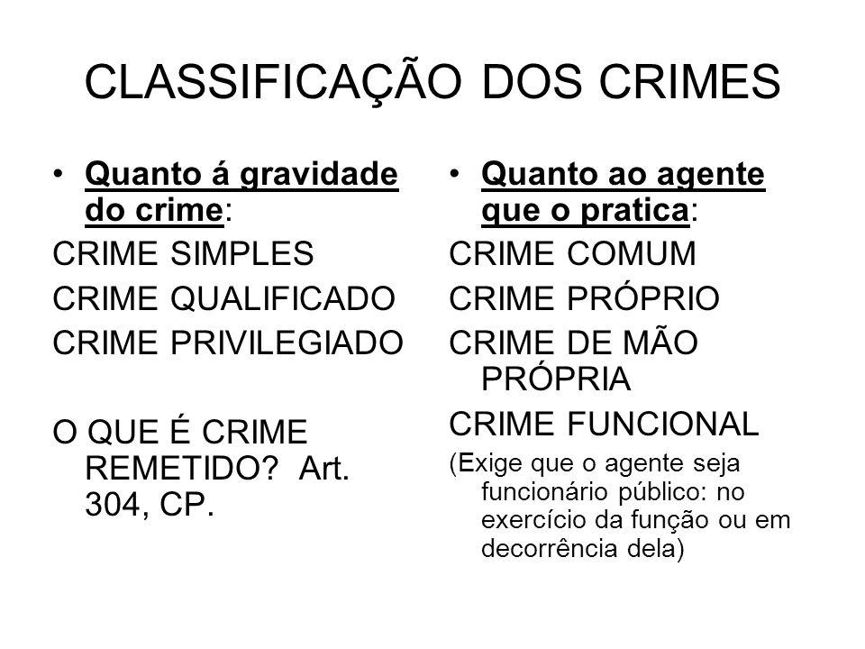 CLASSIFICAÇÃO DOS CRIMES Quanto á gravidade do crime: CRIME SIMPLES CRIME QUALIFICADO CRIME PRIVILEGIADO O QUE É CRIME REMETIDO? Art. 304, CP. Quanto
