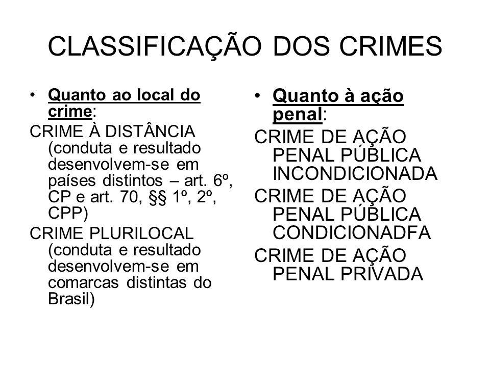 CLASSIFICAÇÃO DOS CRIMES Quanto ao local do crime: CRIME À DISTÂNCIA (conduta e resultado desenvolvem-se em países distintos – art. 6º, CP e art. 70,