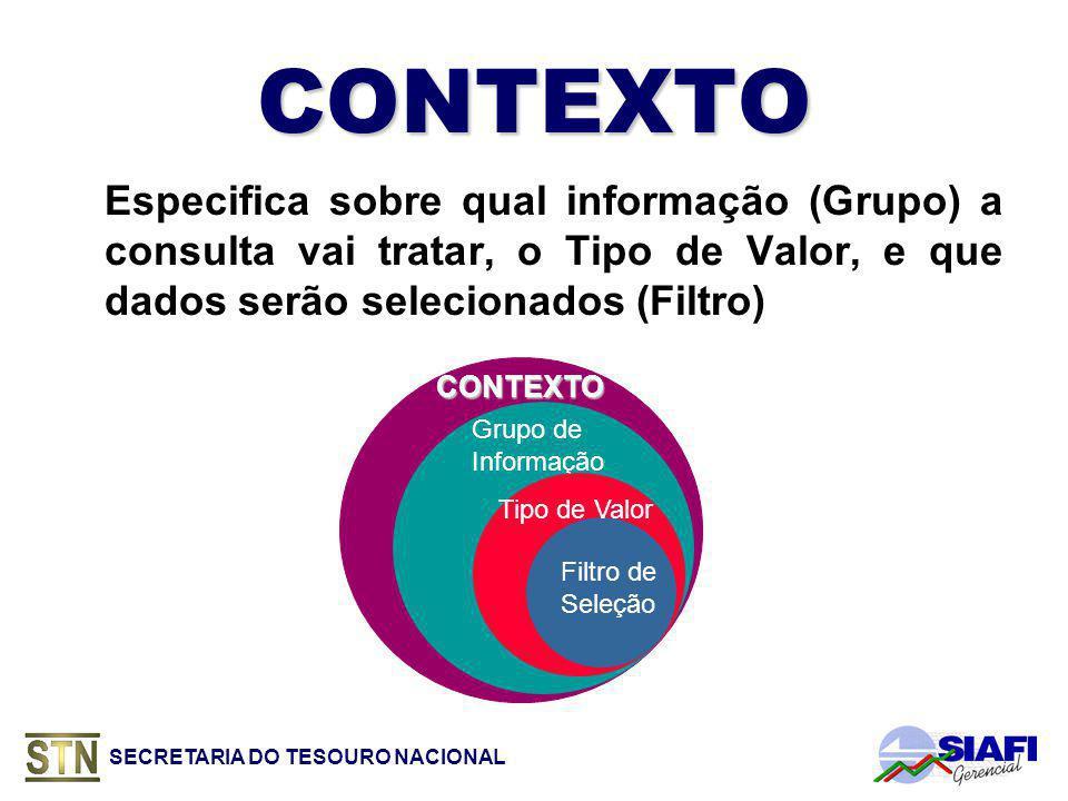 SECRETARIA DO TESOURO NACIONAL CONTEXTO Especifica sobre qual informação (Grupo) a consulta vai tratar, o Tipo de Valor, e que dados serão selecionados (Filtro) CONTEXTO Grupo de Informação Filtro de Seleção Tipo de Valor