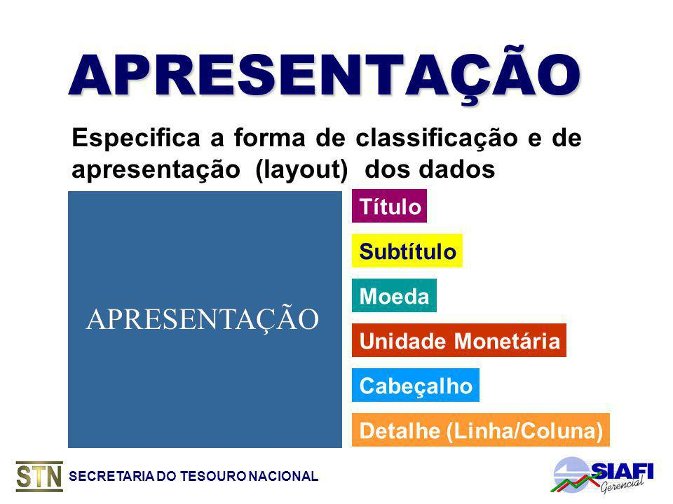 APRESENTAÇÃO Especifica a forma de classificação e de apresentação (layout) dos dados Título Subtítulo Moeda Unidade Monetária Cabeçalho Detalhe (Linha/Coluna) APRESENTAÇÃO
