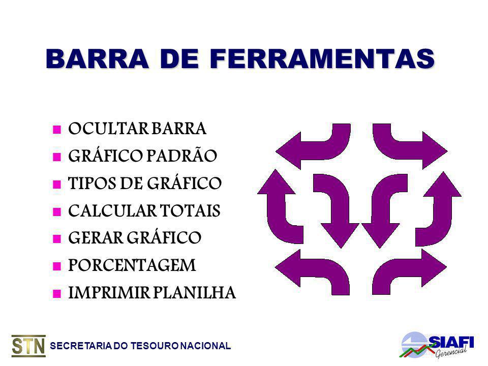 SECRETARIA DO TESOURO NACIONAL BARRA DE FERRAMENTAS OCULTAR BARRA GRÁFICO PADRÃO TIPOS DE GRÁFICO CALCULAR TOTAIS GERAR GRÁFICO PORCENTAGEM IMPRIMIR PLANILHA