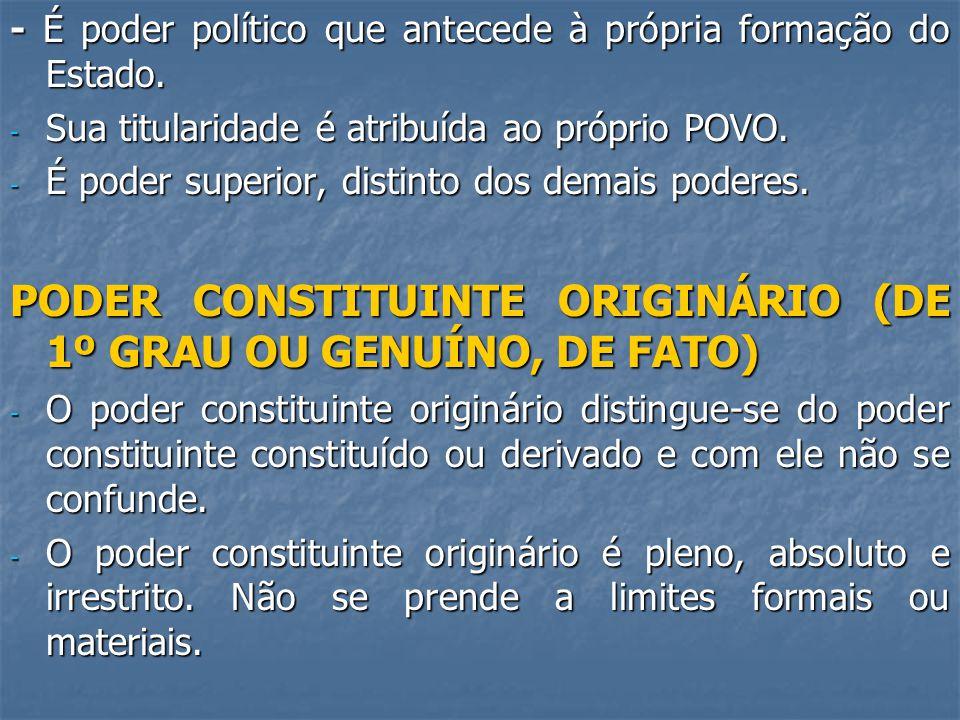 - É poder político que antecede à própria formação do Estado.