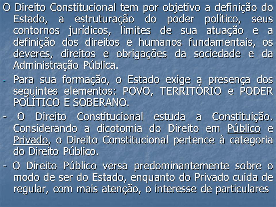 PLEBISCITO x REFERENDUM x PROPOSTA DE LEI Art.