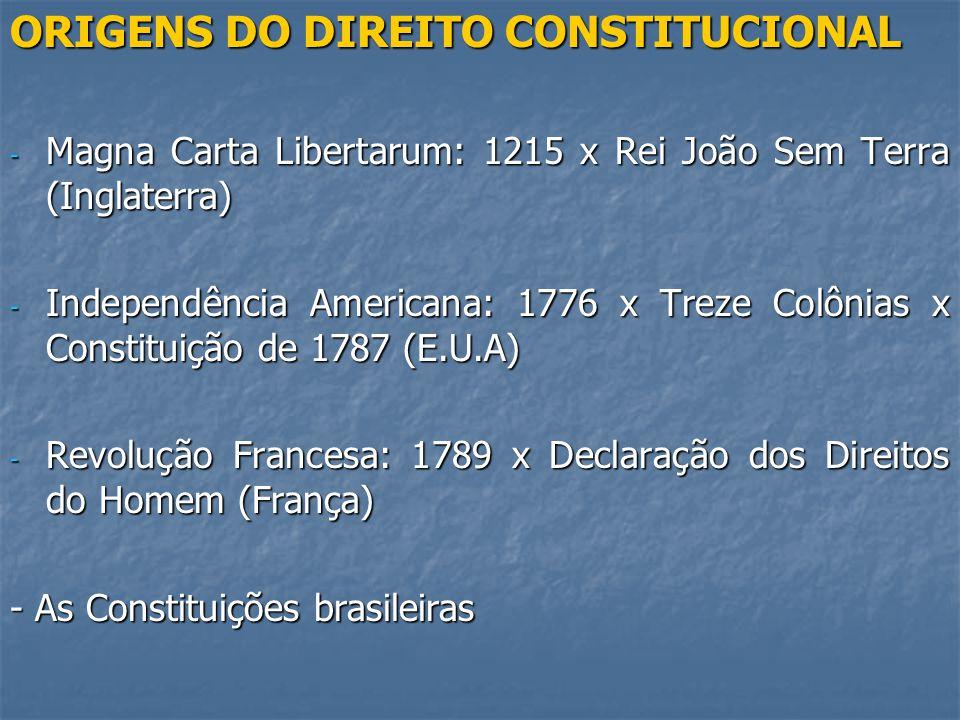 ORIGENS DO DIREITO CONSTITUCIONAL - Magna Carta Libertarum: 1215 x Rei João Sem Terra (Inglaterra) - Independência Americana: 1776 x Treze Colônias x Constituição de 1787 (E.U.A) - Revolução Francesa: 1789 x Declaração dos Direitos do Homem (França) - As Constituições brasileiras
