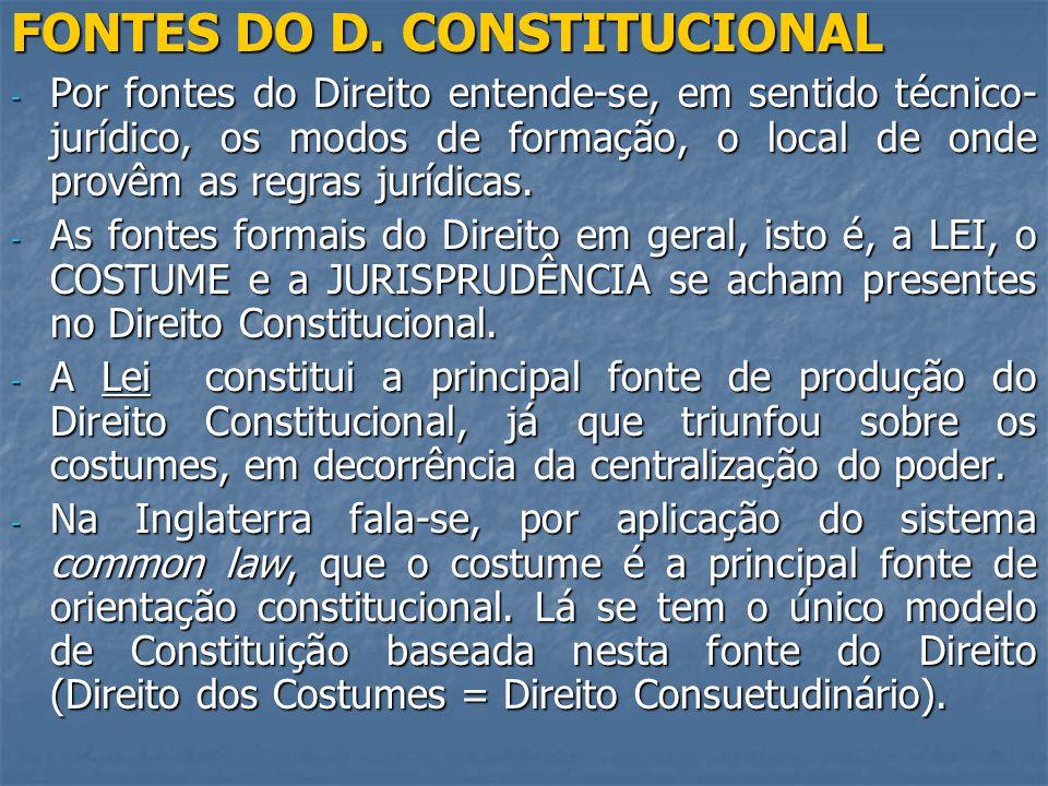 FONTES DO D.