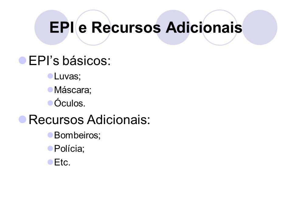 EPI e Recursos Adicionais EPIs básicos: Luvas; Máscara; Óculos.