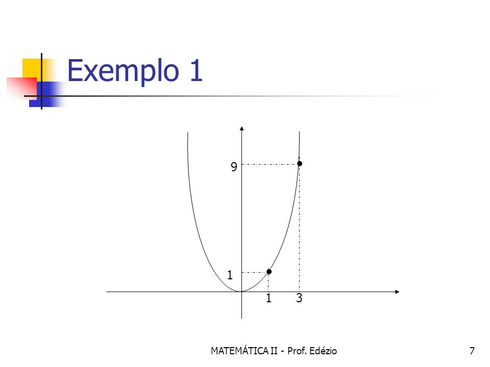 MATEMÁTICA II - Prof. Edézio7 Exemplo 1 13 1 9