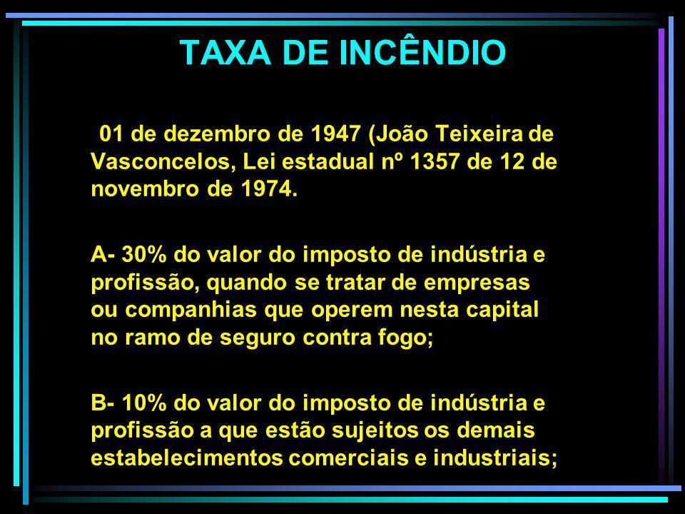 CORPO DE BOMBEIROS MILITAR DE ALAGOAS ( Emenda nº 09 de 26 de maio de 1993) CAPITULO II – ASPECTO DA SEPARAÇÃO...Separação entra no patamar de indepen