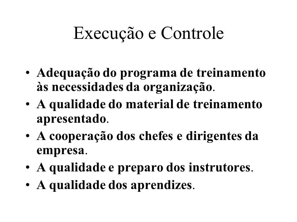 Execução e Controle Adequação do programa de treinamento às necessidades da organização. A qualidade do material de treinamento apresentado. A coopera