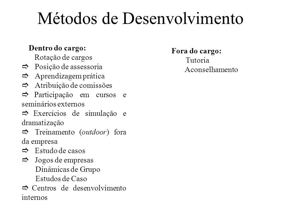 Métodos de Desenvolvimento Dentro do cargo: Rotação de cargos Posição de assessoria Aprendizagem prática Atribuição de comissões Participação em curso