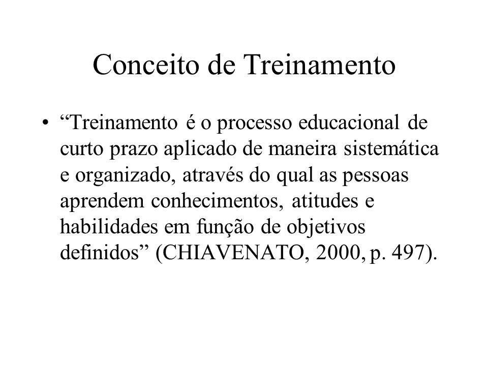 Conceito de Treinamento Treinamento é o processo educacional de curto prazo aplicado de maneira sistemática e organizado, através do qual as pessoas a