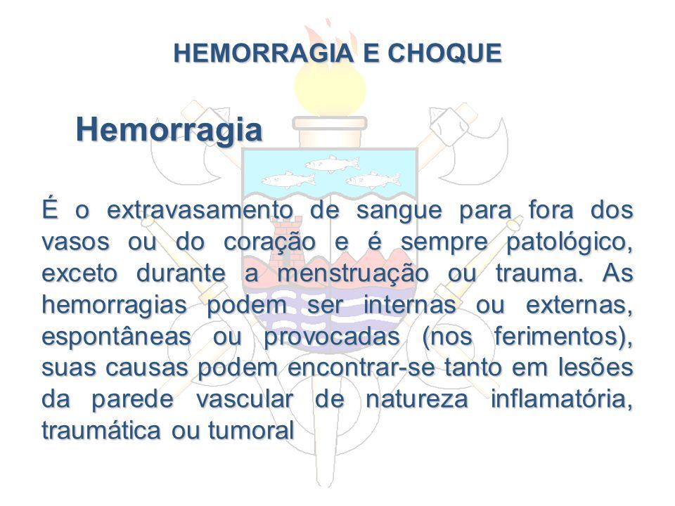 HEMORRAGIA E CHOQUE É o extravasamento de sangue para fora dos vasos ou do coração e é sempre patológico, exceto durante a menstruação ou trauma. As h