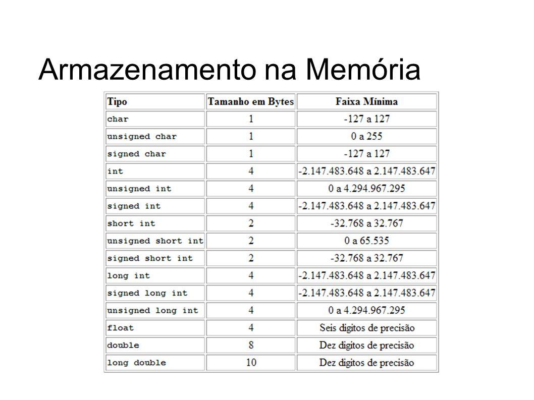 Armazenamento na Memória