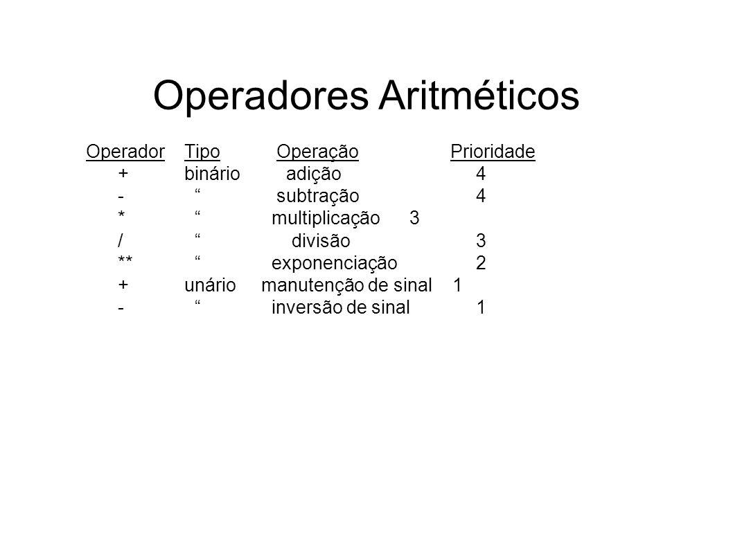 Operadores Aritméticos OperadorTipo OperaçãoPrioridade +binário adição 4 - subtração 4 * multiplicação 3 / divisão 3 ** exponenciação 2 +unário manute