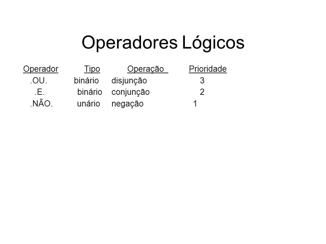Operadores Lógicos Operador Tipo Operação Prioridade.OU. bináriodisjunção 3.E. binárioconjunção 2.NÃO. unárionegação 1