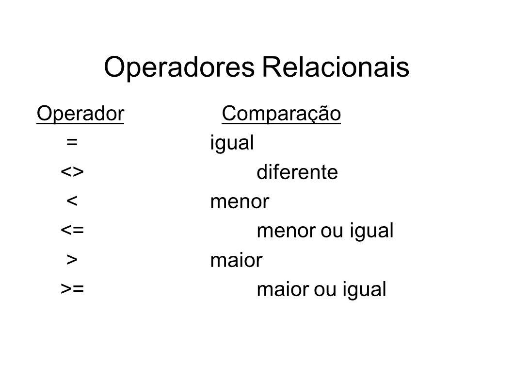 Operadores Relacionais Operador Comparação = igual <> diferente < menor <= menor ou igual > maior >= maior ou igual