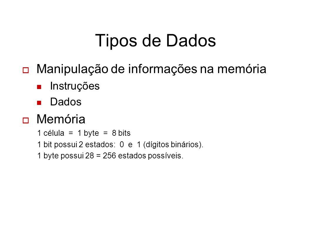 Tipos de Dados Manipulação de informações na memória Instruções Dados Memória 1 célula = 1 byte = 8 bits 1 bit possui 2 estados: 0 e 1 (dígitos binári