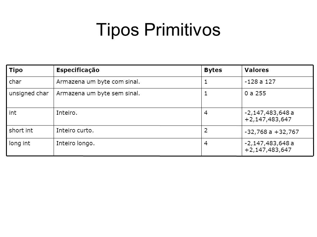 Tipos Primitivos -2,147,483,648 a +2,147,483,647 4Inteiro longo.long int -32,768 a +32,767 2Inteiro curto.short int -2,147,483,648 a +2,147,483,647 4I