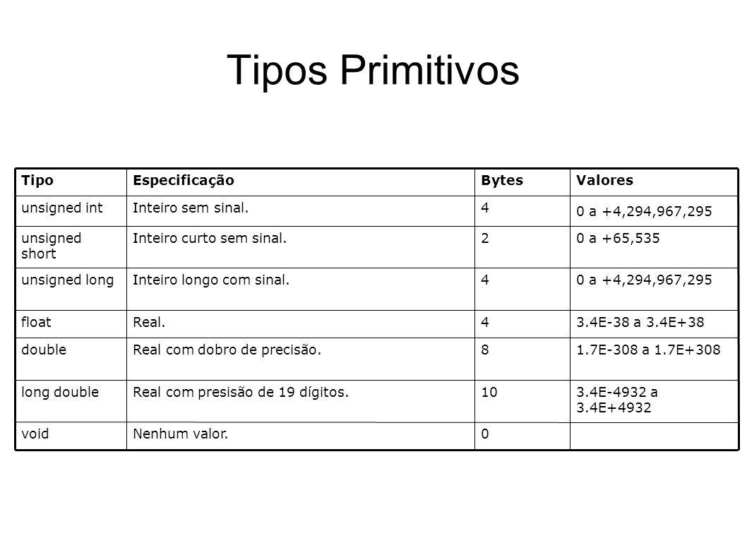 Tipos Primitivos 0Nenhum valor.void 3.4E-4932 a 3.4E+4932 10Real com presisão de 19 dígitos.long double 1.7E-308 a 1.7E+3088Real com dobro de precisão