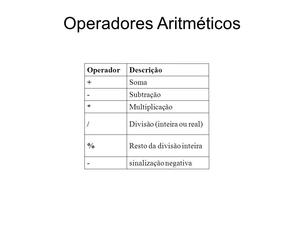 sinalização negativa- Resto da divisão inteira% Divisão (inteira ou real)/ Multiplicação* Subtração- Soma+ DescriçãoOperador Operadores Aritméticos