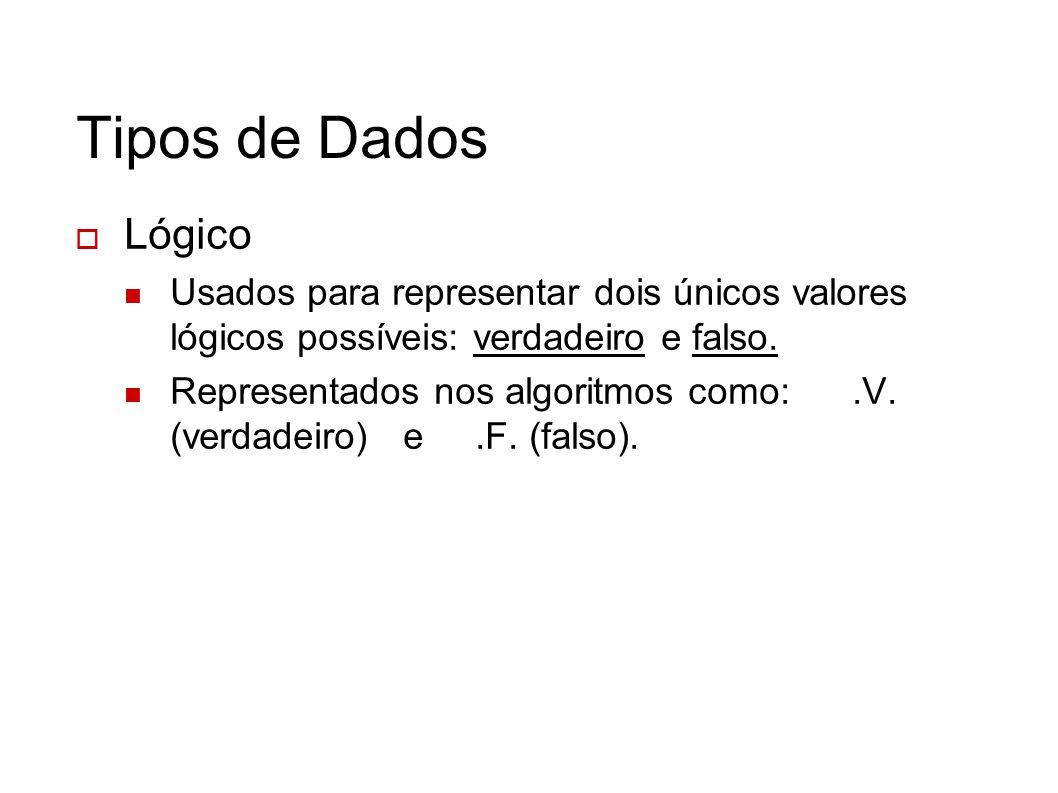 Tipos de Dados Lógico Usados para representar dois únicos valores lógicos possíveis: verdadeiro e falso. Representados nos algoritmos como:.V. (verdad