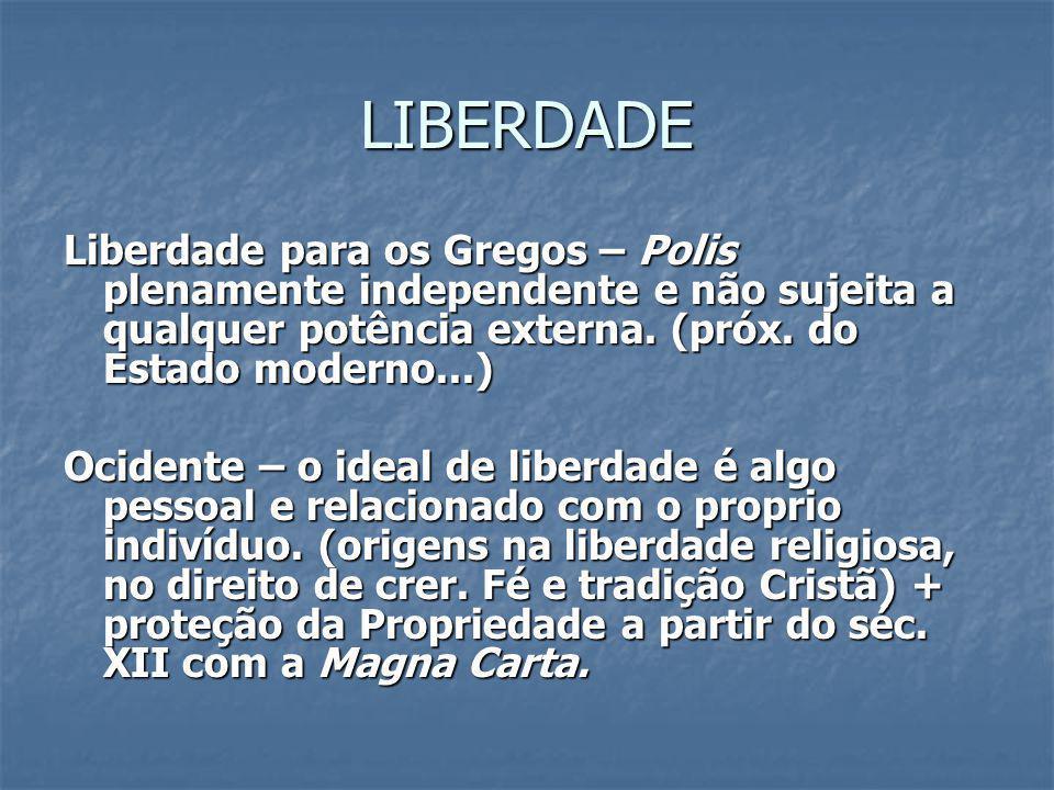 LIBERDADE Liberdade para os Gregos – Polis plenamente independente e não sujeita a qualquer potência externa. (próx. do Estado moderno...) Ocidente –