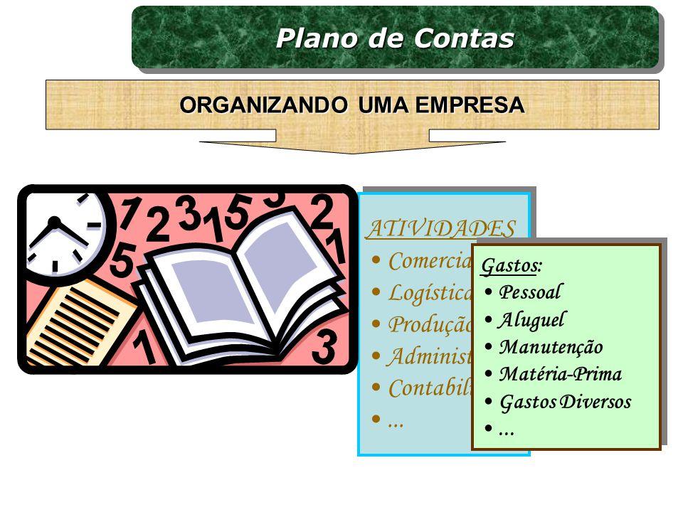 ATIVIDADES Comercial Logística Produção Administração Contabilidade... ATIVIDADES Comercial Logística Produção Administração Contabilidade... Gastos: