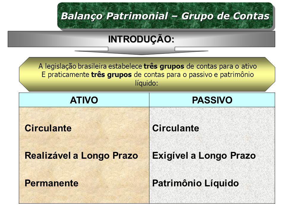 Estrutura Básica Conta (Ativo, Passivo, PL, Resultados...) Grupo de Contas (Circulante, L.P.