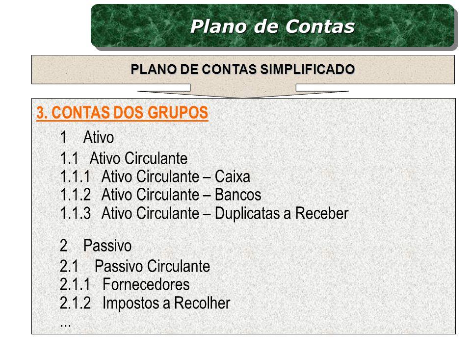 3. CONTAS DOS GRUPOS 1Ativo 1.1 Ativo Circulante 1.1.1 Ativo Circulante – Caixa 1.1.2 Ativo Circulante – Bancos 1.1.3 Ativo Circulante – Duplicatas a
