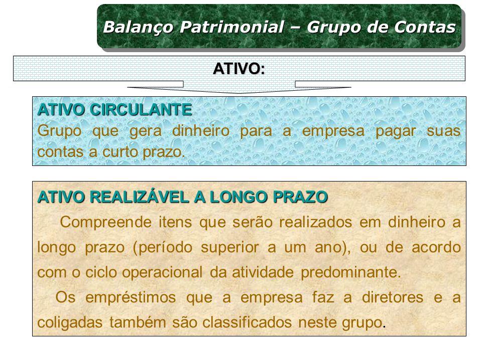 ATIVO CIRCULANTE Balanço Patrimonial – Cia.