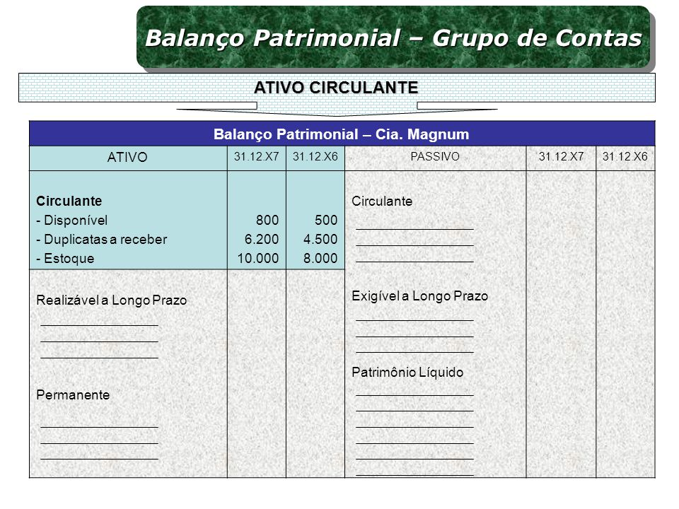 Balanço Patrimonial – Grupo de Contas REALIZÁVEL A LONGO PRAZO Permanente 2.000 3.000 5.000 6.000 Realizável a Longo Prazo - Empréstimos à Coligada -Títulos a Receber 31.12.X7 800 6.200 10.000 31.12.X7 Circulante Exigível a Longo Prazo Patrimônio Líquido 500 4.500 8.000 Circulante - Disponível - Duplicatas a receber - Estoque 31.12.X6 PASSIVO ATIVO Balanço Patrimonial – Cia.