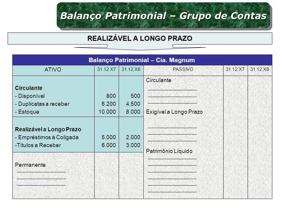 Balanço Patrimonial – Grupo de Contas REALIZÁVEL A LONGO PRAZO Permanente 2.000 3.000 5.000 6.000 Realizável a Longo Prazo - Empréstimos à Coligada -T