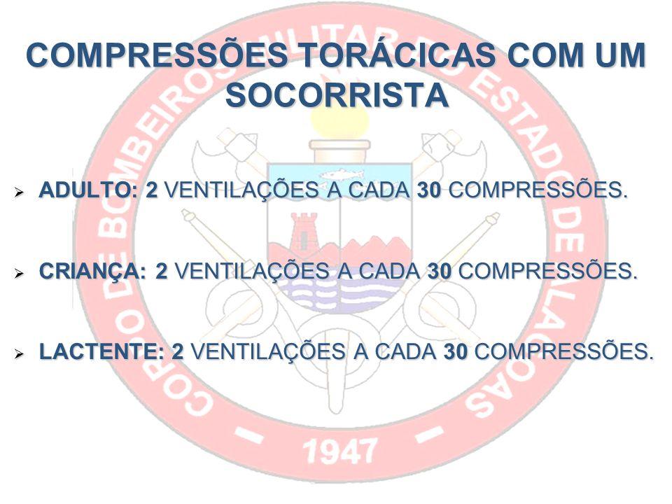 COMPRESSÕES TORÁCICAS COM UM SOCORRISTA ADULTO: 2 VENTILAÇÕES A CADA 30 COMPRESSÕES.