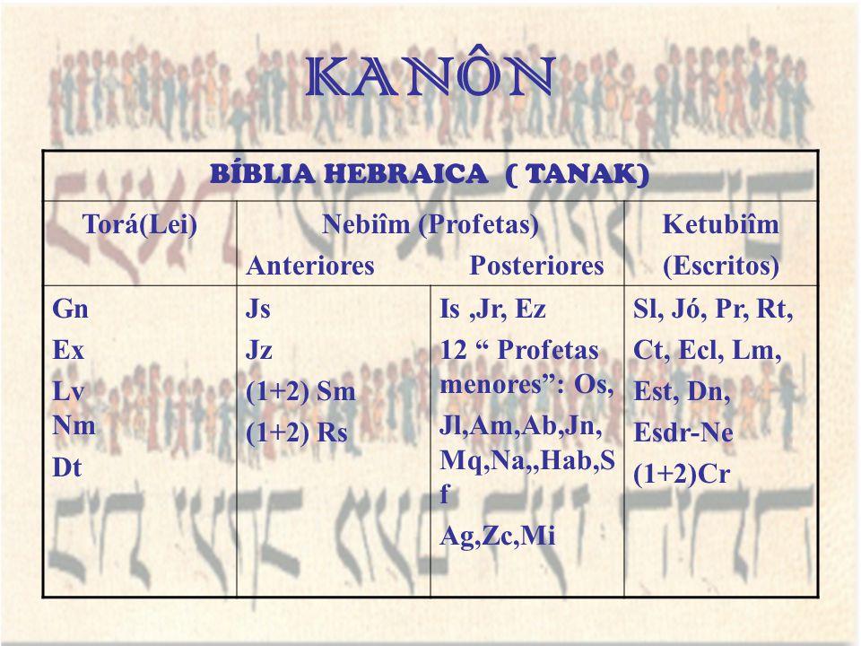 KANÔN BÍBLIA HEBRAICA ( TANAK) Torá(Lei)Nebiîm (Profetas) Anteriores Posteriores Ketubiîm (Escritos) Gn Ex Lv Nm Dt Js Jz (1+2) Sm (1+2) Rs Is,Jr, Ez