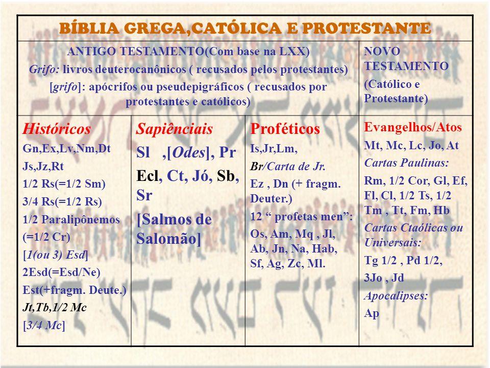 BÍBLIA GREGA,CATÓLICA E PROTESTANTE ANTIGO TESTAMENTO(Com base na LXX) Grifo: livros deuterocanônicos ( recusados pelos protestantes) [grifo]: apócrif