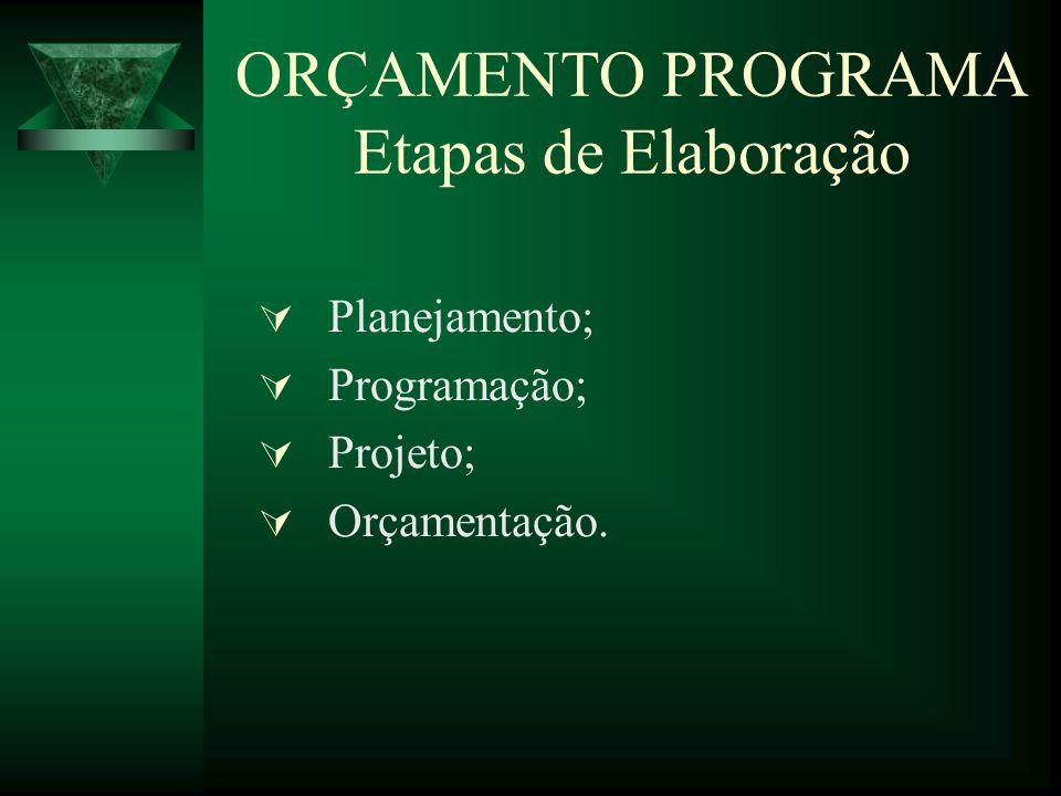ORÇAMENTO PROGRAMA Etapas de Elaboração Planejamento; Programação; Projeto; Orçamentação.