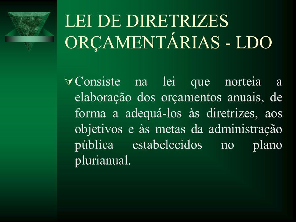 LEI DE DIRETRIZES ORÇAMENTÁRIAS - LDO Consiste na lei que norteia a elaboração dos orçamentos anuais, de forma a adequá-los às diretrizes, aos objetivos e às metas da administração pública estabelecidos no plano plurianual.
