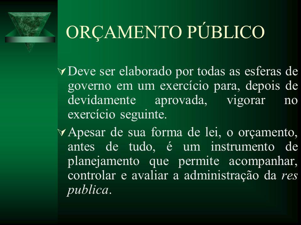 ORÇAMENTO PÚBLICO Deve ser elaborado por todas as esferas de governo em um exercício para, depois de devidamente aprovada, vigorar no exercício seguinte.