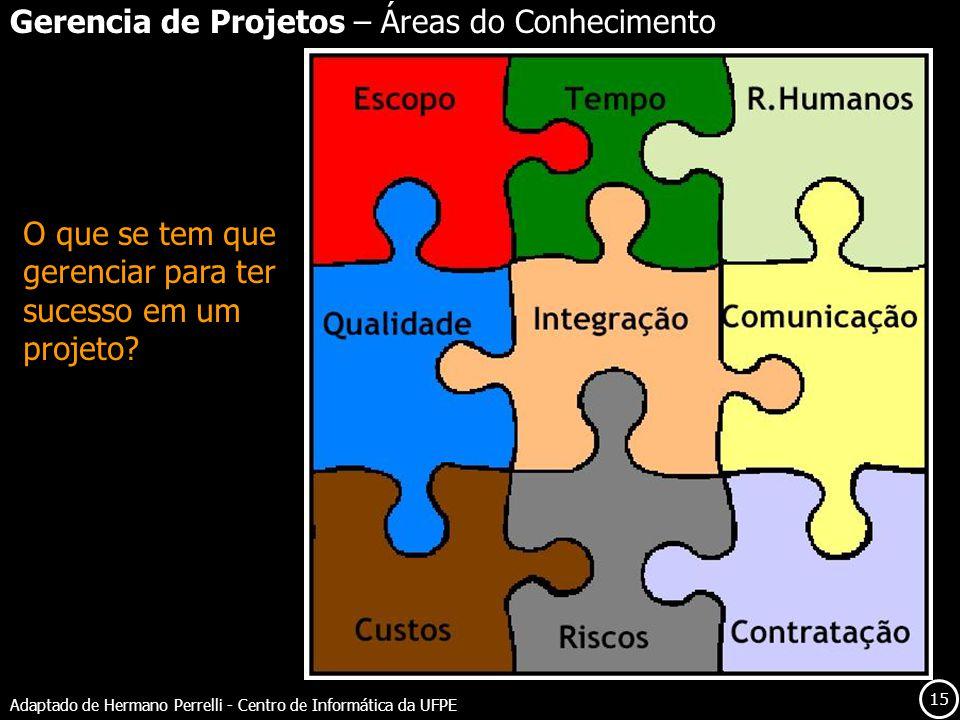 15 Adaptado de Hermano Perrelli - Centro de Informática da UFPE Gerencia de Projetos – Áreas do Conhecimento O que se tem que gerenciar para ter suces