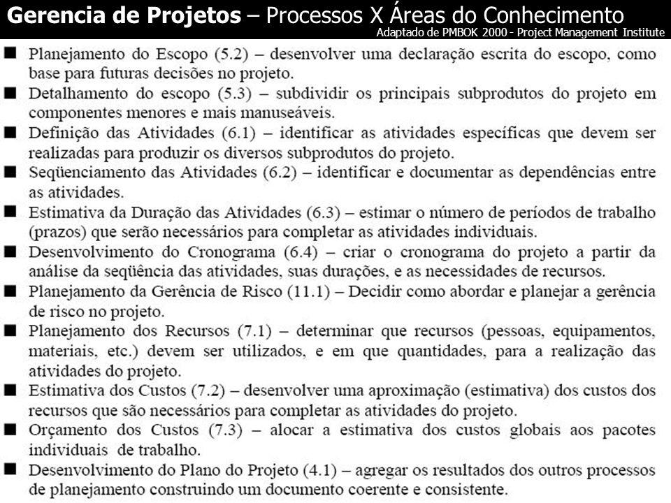 17 Gerencia de Projetos – Processos X Áreas do Conhecimento Adaptado de PMBOK 2000 - Project Management Institute