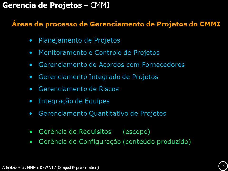 19 Adaptado de CMMI-SE&SW V1.1 (Staged Representation) Gerencia de Projetos – CMMI Planejamento de Projetos Monitoramento e Controle de Projetos Geren
