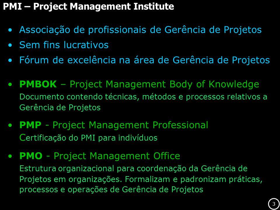 3 PMI – Project Management Institute Associação de profissionais de Gerência de Projetos Sem fins lucrativos Fórum de excelência na área de Gerência d