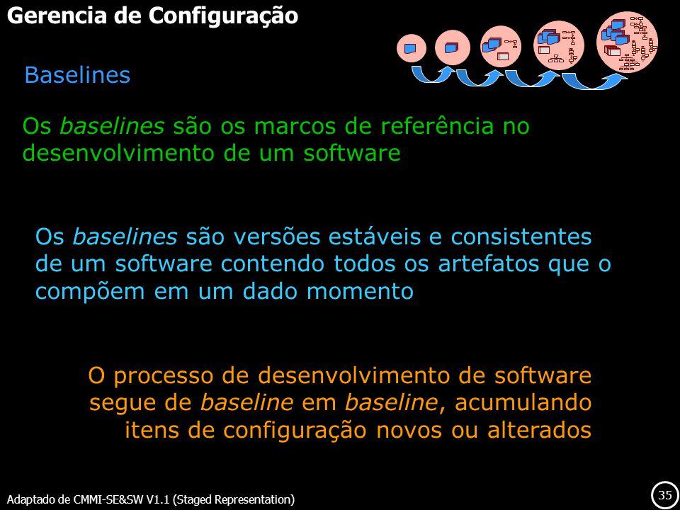 35 Gerencia de Configuração Adaptado de CMMI-SE&SW V1.1 (Staged Representation) O processo de desenvolvimento de software segue de baseline em baselin