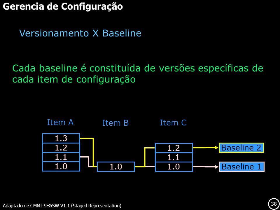 38 Gerencia de Configuração Adaptado de CMMI-SE&SW V1.1 (Staged Representation) Cada baseline é constituída de versões específicas de cada item de con