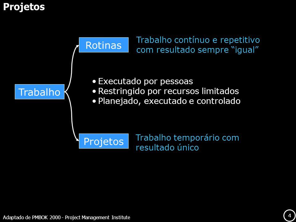 4 Projetos Trabalho Rotinas Projetos Adaptado de PMBOK 2000 - Project Management Institute Trabalho contínuo e repetitivo com resultado sempre igual T