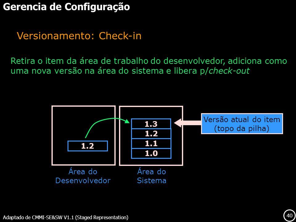 40 Gerencia de Configuração Adaptado de CMMI-SE&SW V1.1 (Staged Representation) Retira o item da área de trabalho do desenvolvedor, adiciona como uma