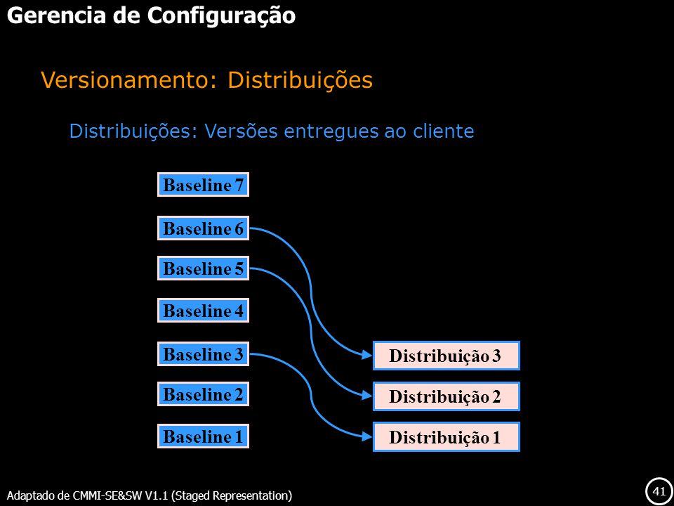 41 Gerencia de Configuração Adaptado de CMMI-SE&SW V1.1 (Staged Representation) Distribuições: Versões entregues ao cliente Baseline 1 Baseline 2 Base