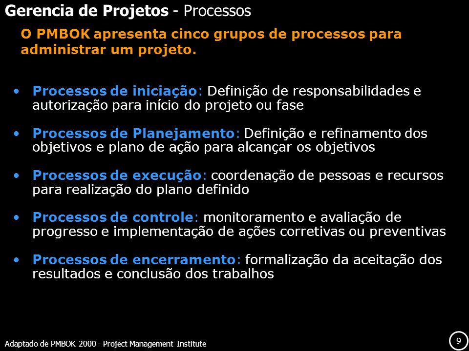 9 Gerencia de Projetos - Processos Adaptado de PMBOK 2000 - Project Management Institute Processos de iniciação: Definição de responsabilidades e auto